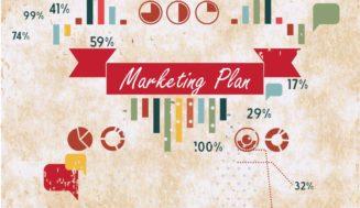 Пример маркетингового плана агрокомпании